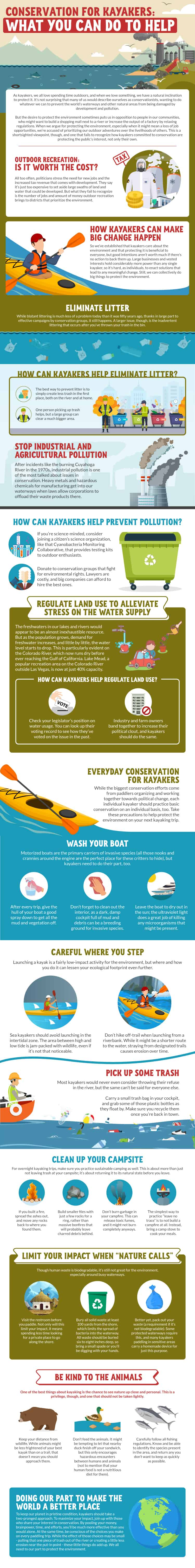 kayaking conservation infographic